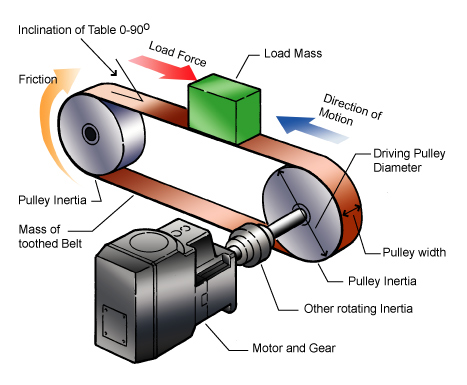 MotorSizer