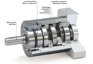Planetary Gear Set >> Servo motor and Step Motors - Planetary Gears Fit directly ...