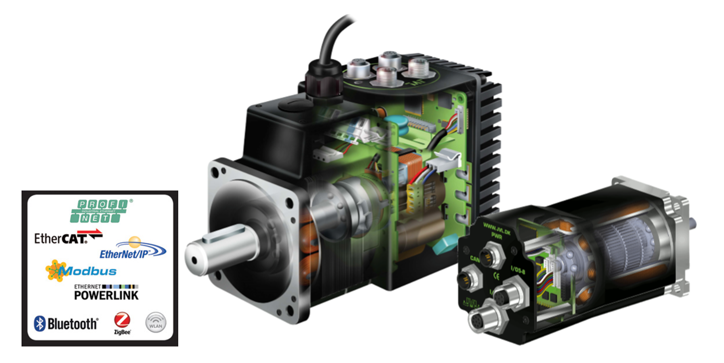 Exhibition sps 2015 for Servo motors and drives